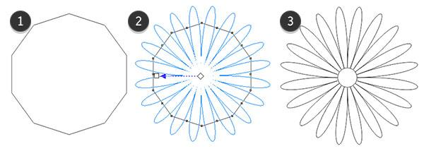 Draw a daisy using a polygon