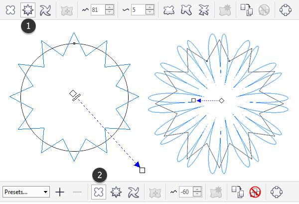 Using zipper distortion on a circle