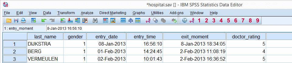 SPSS Hospital Data