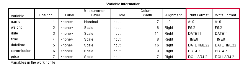 SPSS Variable Formats