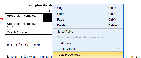 SPSS Table Templates | DW Faisalabad