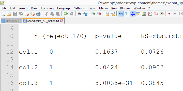 One-Sample Kolmogorov-Smirnov Test - Matlab Output